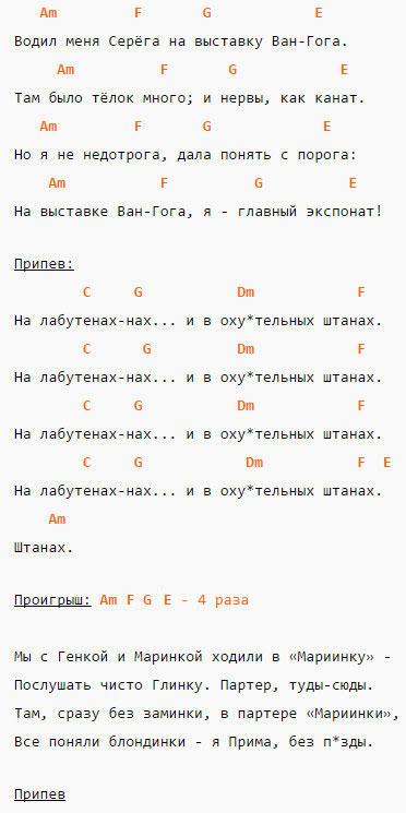 Экспонат - Ленинград - Аккорды в Am и текст
