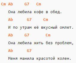 Самая Самая - Крид - Аккорды в Сm