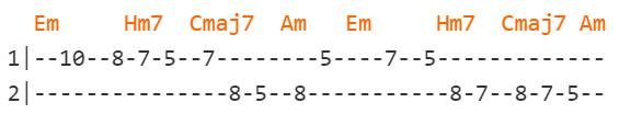 ДДТ - Родина. Табы проигрыша для второй гитары