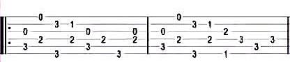Jingle Bells - Табы в До-мажор для гитары1