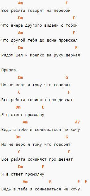 Все ребята говорят на перебой - Осин - Аккорды и слова