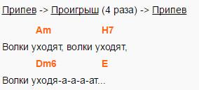 Би 2 - Волки - Аккорды в Am и слова2