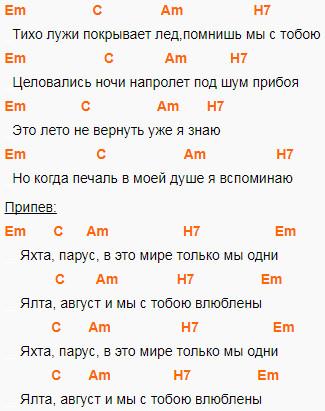 Валентин Стрыкало - Наше лето (Яхта парус). Аккорды в Em для гитары