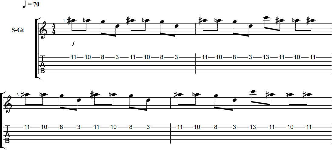 Мелодия - Реквием по мечте, ноты, табы, на гитаре